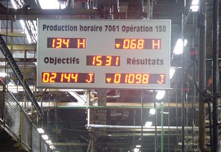 PRODUCTION HORAIRE